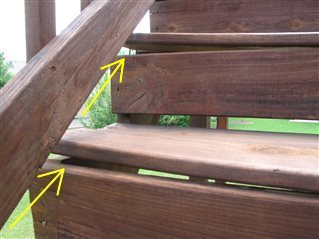 One or more decking boards are loose.